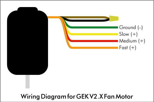 DIAGRAM] Table Fan Motor Cicuit Diagram FULL Version HD ... on